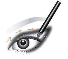 Dianne Brill, Smoky Eye Liner